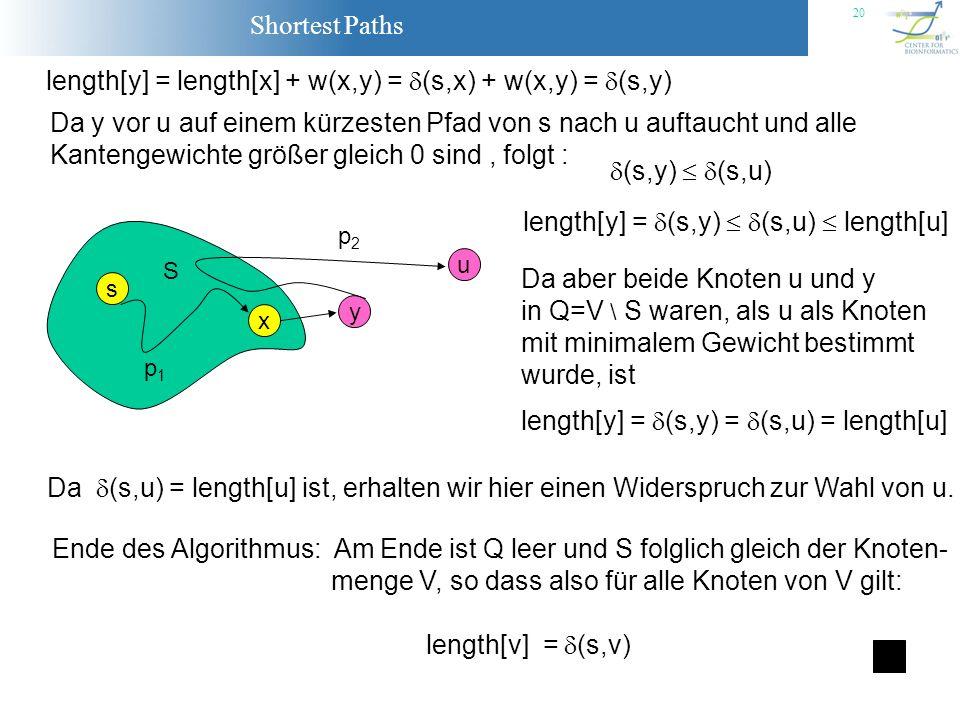 length[y] = length[x] + w(x,y) = (s,x) + w(x,y) = (s,y)